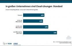 Cloud Monitor_22015