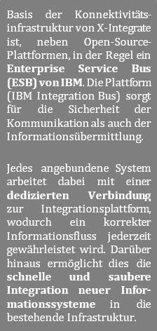 BOX-X-Integrate