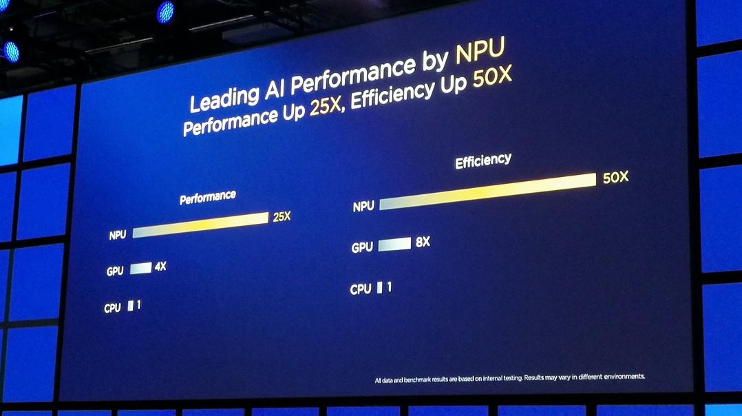 Die Performance des Kirin 970 im Vergleich (Bild: Cloudmagazin)