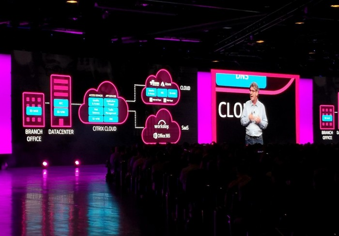 Citrix Cloud Platform auf der Synergy 2018