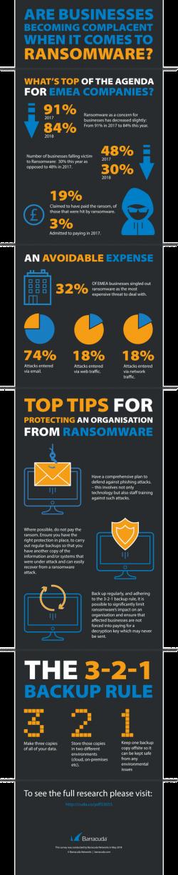 Infografik_Ransomware
