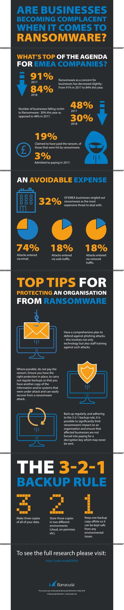 Infografik-Ransomware