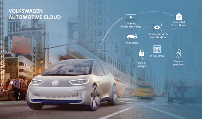 Die Automotive Cloud ist das gemeinsame Projekt von Volkswagen und Microsoft.