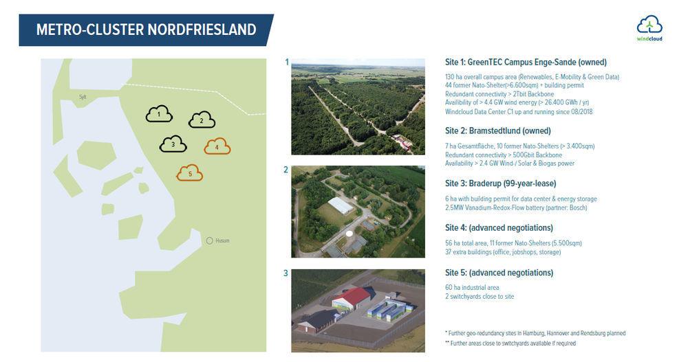 Das geplante Metro-Cluster in Nordfriesland (Bildquelle: Windcloud 4.0)