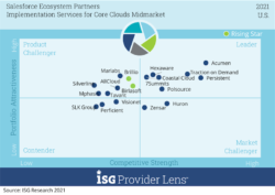 ISG Salesforce Ecosystem Partners